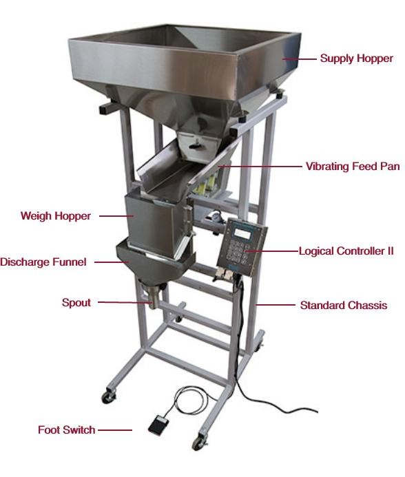 s-4 weigh fill system