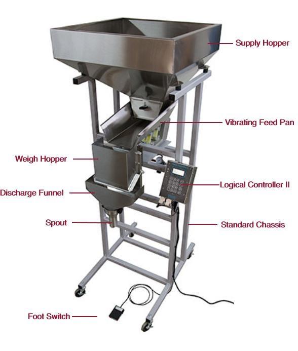 weigh fill machine